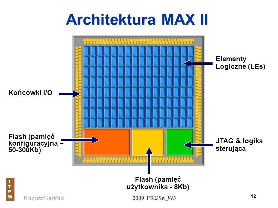 Krzysztof Jasiński ITPWITPW 2009 PRUSn_W3 12 Architektura MAX II Końcówki I/O Flash (pamięć użytkownika - 8Kb) Elementy Logiczne (LEs) JTAG & logika s