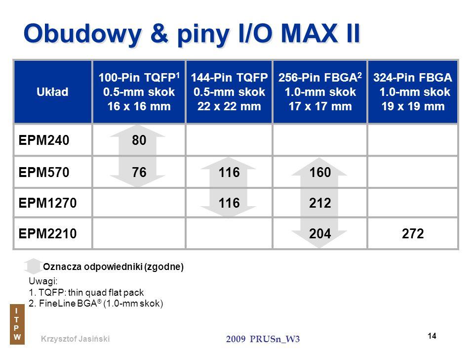 Krzysztof Jasiński ITPWITPW 2009 PRUSn_W3 14 Układ 100-Pin TQFP 1 0.5-mm skok 16 x 16 mm 144-Pin TQFP 0.5-mm skok 22 x 22 mm 256-Pin FBGA 2 1.0-mm sko