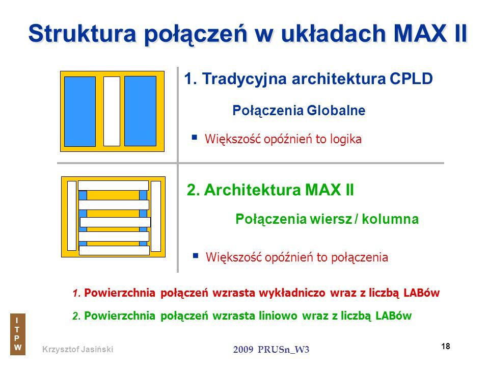 Krzysztof Jasiński ITPWITPW 2009 PRUSn_W3 18 Struktura połączeń w układach MAX II 1. Powierzchnia połączeń wzrasta wykładniczo wraz z liczbą LABów 2.