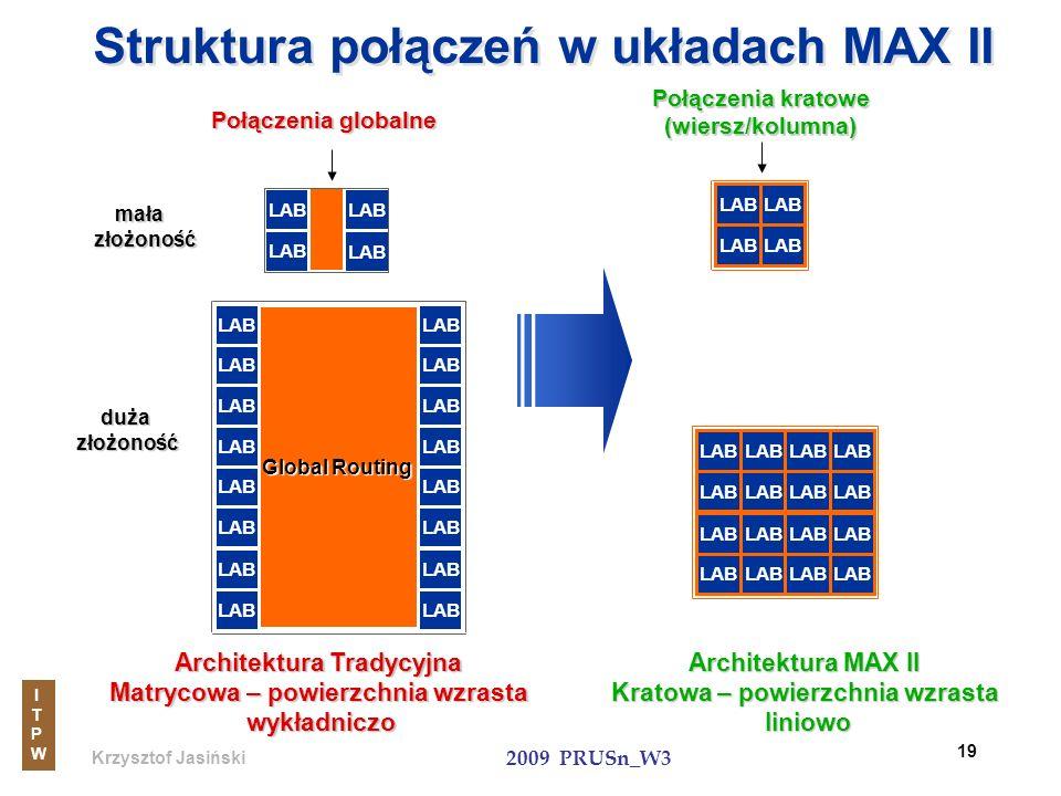 Krzysztof Jasiński ITPWITPW 2009 PRUSn_W3 19 Struktura połączeń w układach MAX II Połączenia globalne LAB Global Routing LAB Połączenia kratowe (wiers