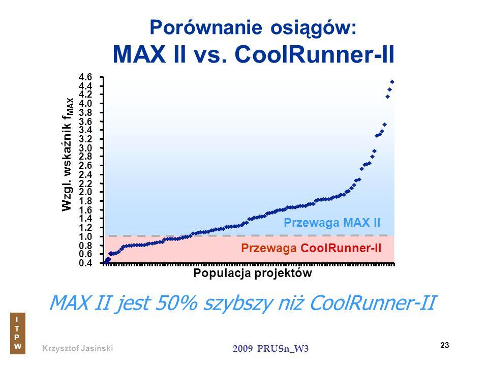 Krzysztof Jasiński ITPWITPW 2009 PRUSn_W3 23 Porównanie osiągów: MAX II vs. CoolRunner-II Wzgl. wskaźnik f MAX Populacja projektów Przewaga MAX II Prz