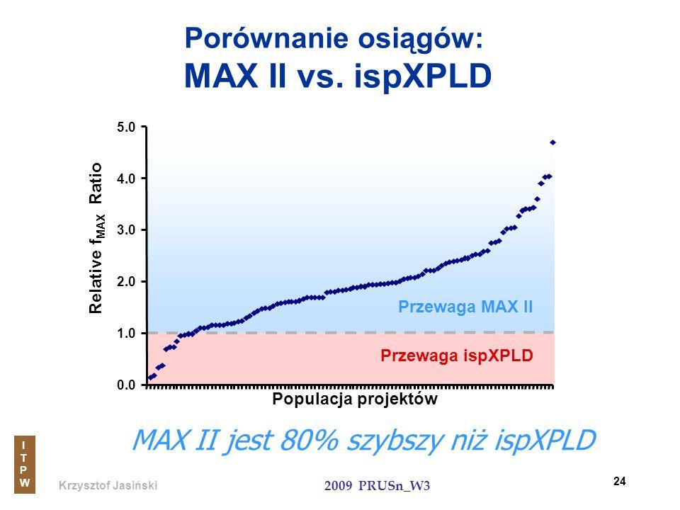 Krzysztof Jasiński ITPWITPW 2009 PRUSn_W3 24 Porównanie osiągów: MAX II vs. ispXPLD MAX II jest 80% szybszy niż ispXPLD Relative f MAX Ratio Populacja