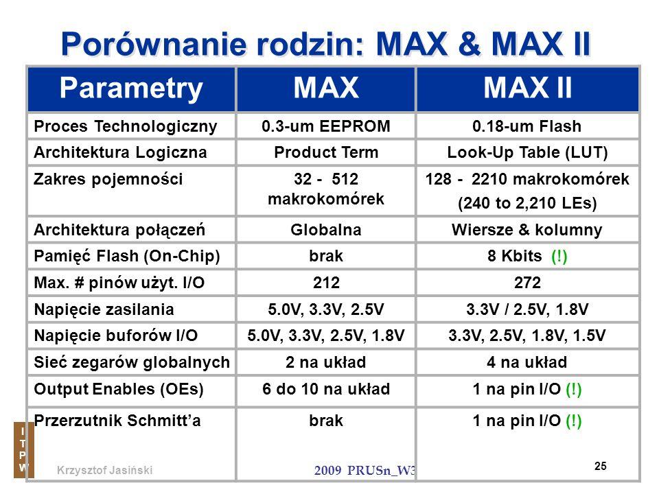 Krzysztof Jasiński ITPWITPW 2009 PRUSn_W3 25 Porównanie rodzin: MAX & MAX II ParametryMAXMAX II Proces Technologiczny0.3-um EEPROM0.18-um Flash Archit
