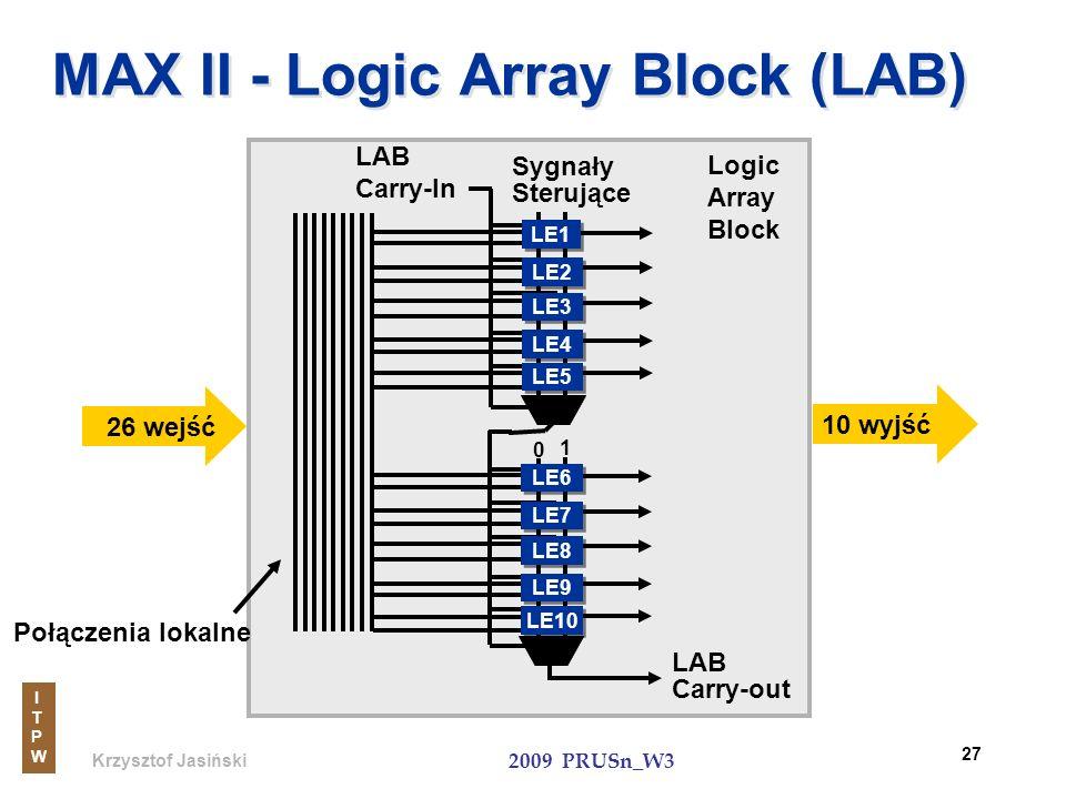Krzysztof Jasiński ITPWITPW 2009 PRUSn_W3 27 MAX II - Logic Array Block (LAB) LE1 LE2 LE3 LE4 LE5 LE6 LE7 LE8 LE9 LE10 Połączenia lokalne Logic Array