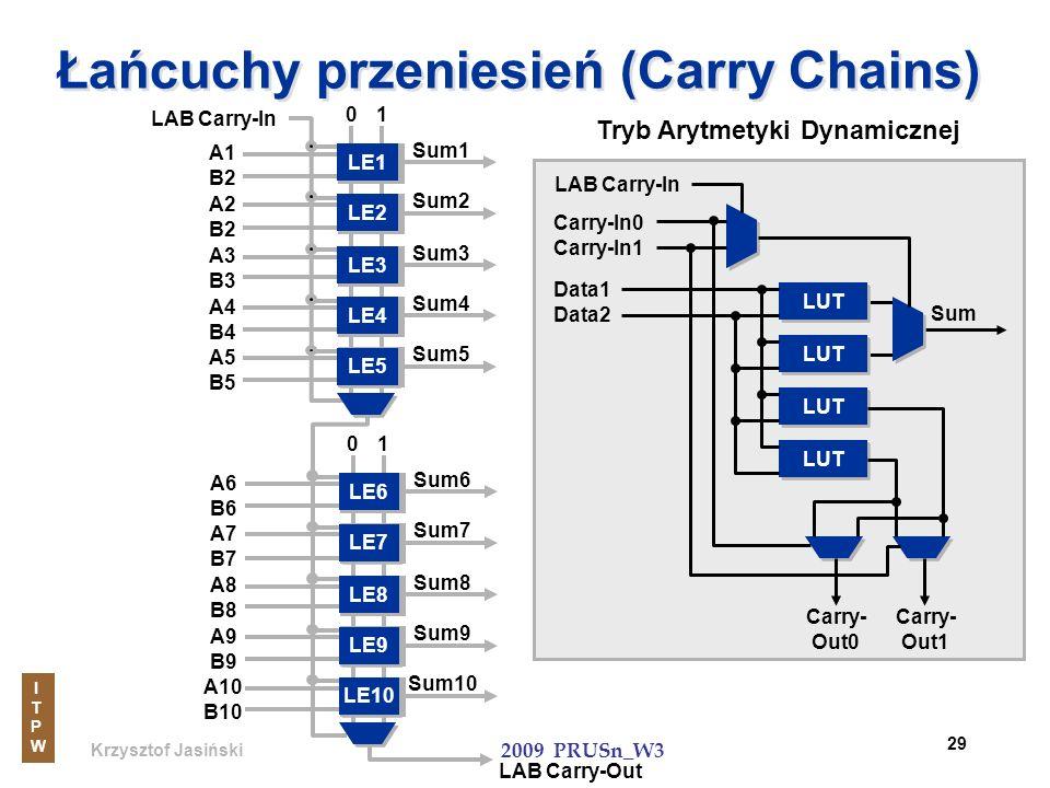 Krzysztof Jasiński ITPWITPW 2009 PRUSn_W3 29 Łańcuchy przeniesień (Carry Chains) LE1 Sum1 LE2 Sum2 LE4 Sum4 LE5 Sum5 LE3 Sum3 LAB Carry-In 01 A1 B2 A2