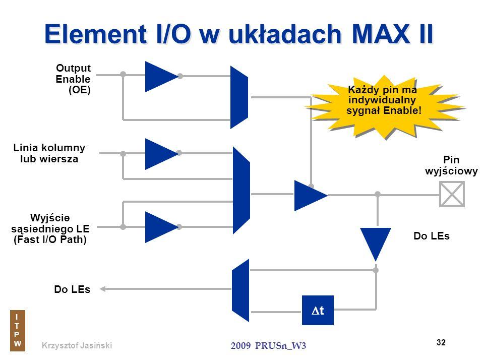 Krzysztof Jasiński ITPWITPW 2009 PRUSn_W3 32 Element I/O w układach MAX II Output Enable (OE) Linia kolumny lub wiersza Wyjście sąsiedniego LE (Fast I