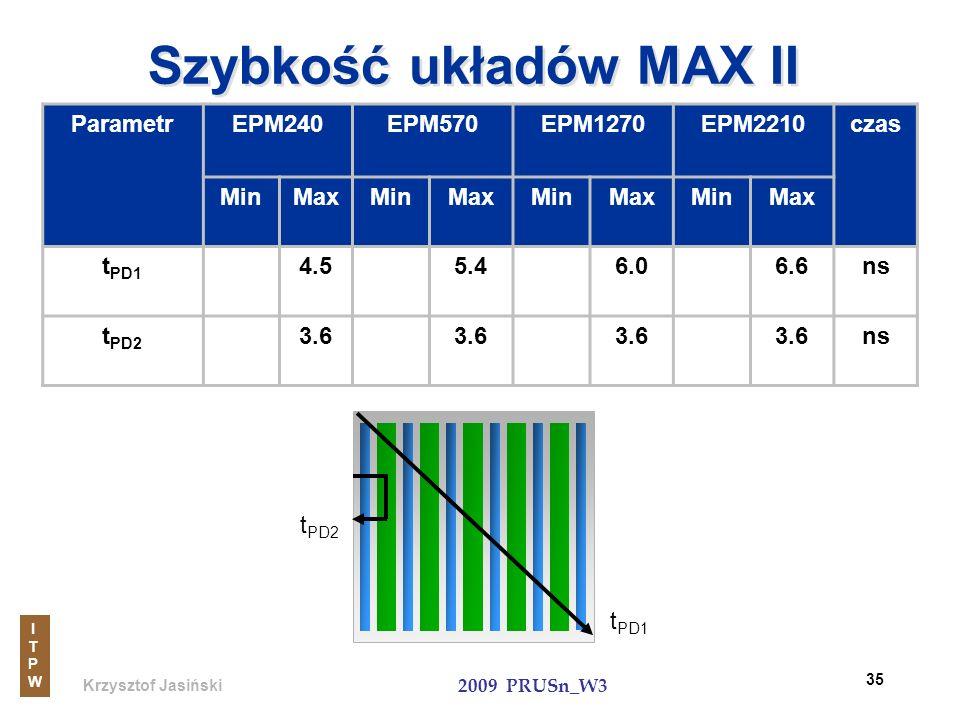 Krzysztof Jasiński ITPWITPW 2009 PRUSn_W3 35 Szybkość układów MAX II ParametrEPM240EPM570EPM1270EPM2210czas MinMaxMinMaxMinMaxMinMax t PD1 4.55.46.06.