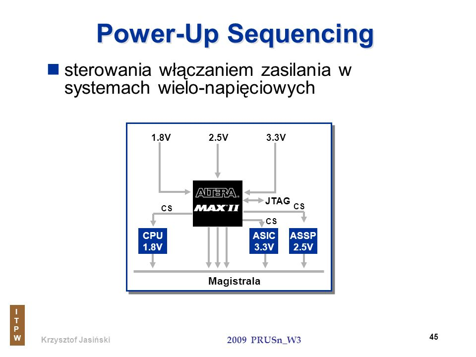Krzysztof Jasiński ITPWITPW 2009 PRUSn_W3 45 sterowania włączaniem zasilania w systemach wielo-napięciowych Power-Up Sequencing CS 2.5V3.3V CPU 1.8V A