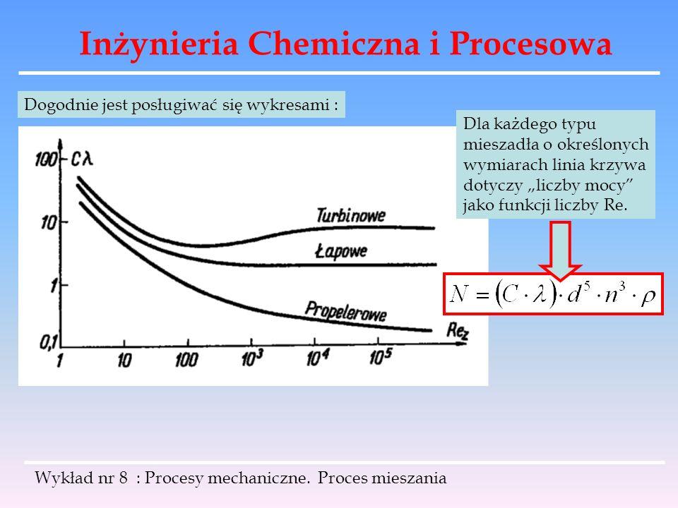 Inżynieria Chemiczna i Procesowa Wykład nr 8 : Procesy mechaniczne. Proces mieszania Dogodnie jest posługiwać się wykresami : Dla każdego typu mieszad