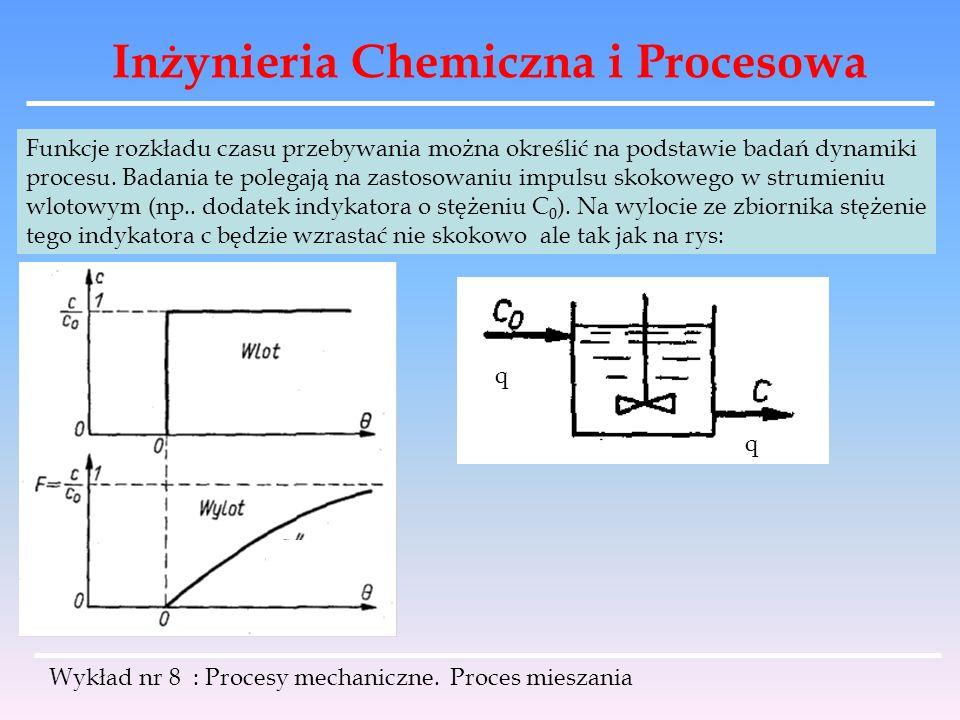 Inżynieria Chemiczna i Procesowa Wykład nr 8 : Procesy mechaniczne. Proces mieszania Funkcje rozkładu czasu przebywania można określić na podstawie ba