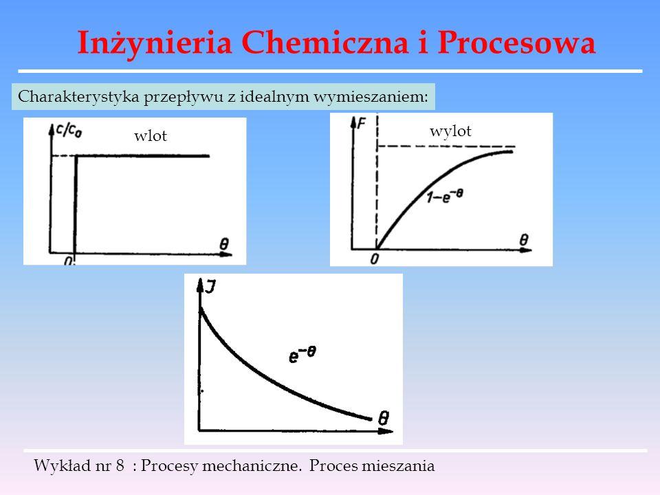 Inżynieria Chemiczna i Procesowa Wykład nr 8 : Procesy mechaniczne. Proces mieszania Charakterystyka przepływu z idealnym wymieszaniem: wlot wylot