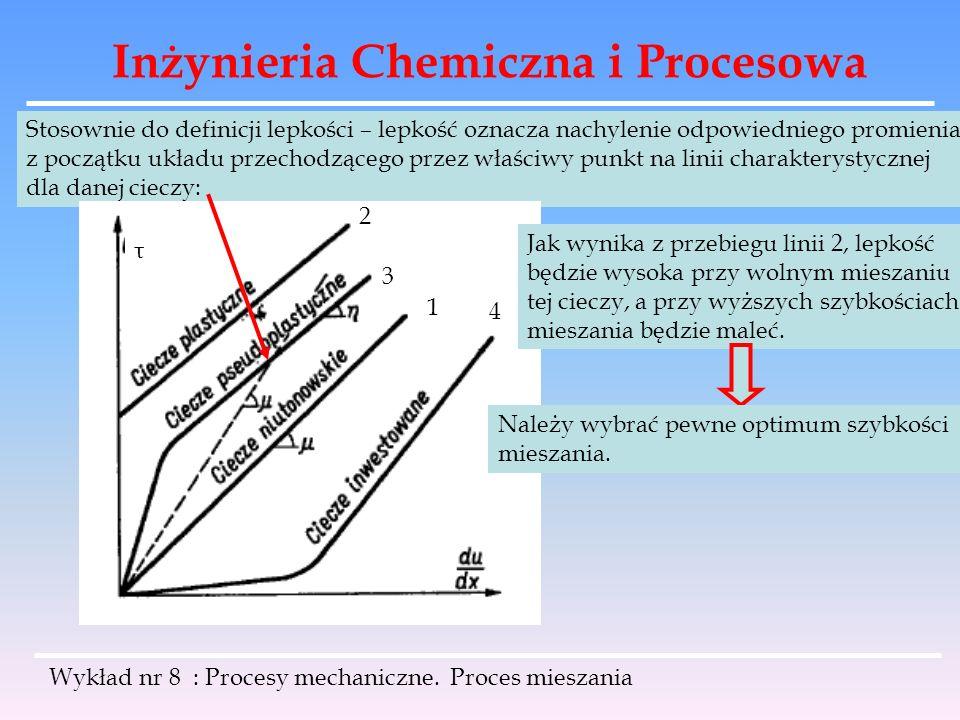 Inżynieria Chemiczna i Procesowa Wykład nr 8 : Procesy mechaniczne. Proces mieszania Stosownie do definicji lepkości – lepkość oznacza nachylenie odpo
