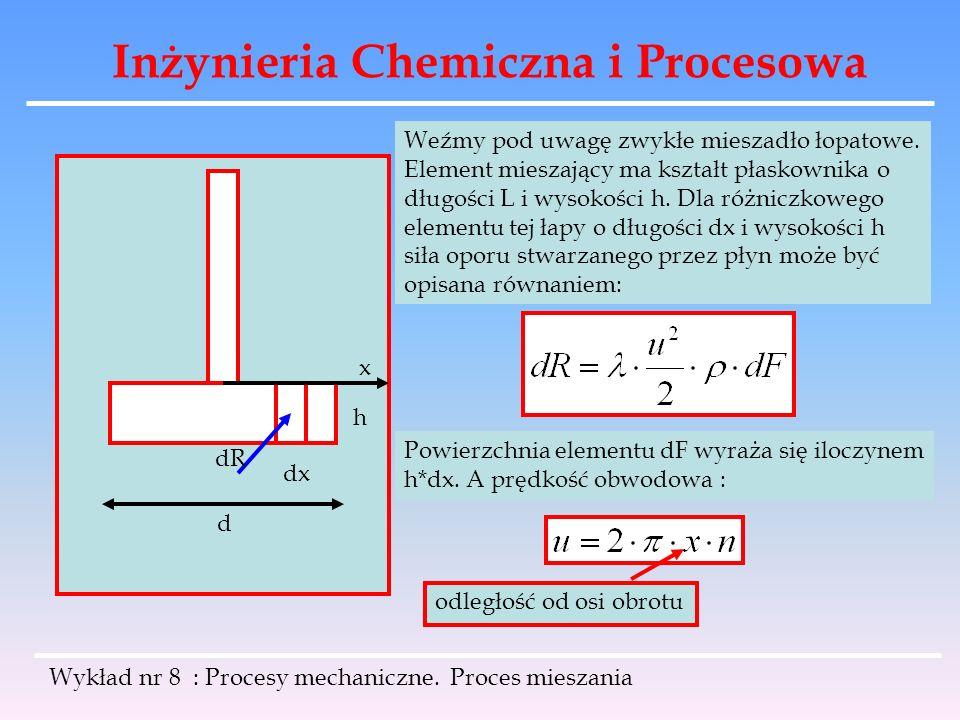 Inżynieria Chemiczna i Procesowa Wykład nr 8 : Procesy mechaniczne. Proces mieszania h dx Weźmy pod uwagę zwykłe mieszadło łopatowe. Element mieszając