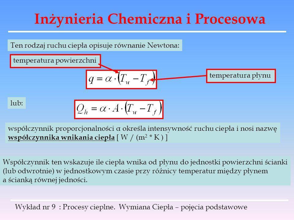 Inżynieria Chemiczna i Procesowa Wykład nr 9 : Procesy cieplne. Wymiana Ciepła – pojęcia podstawowe Ten rodzaj ruchu ciepła opisuje równanie Newtona: