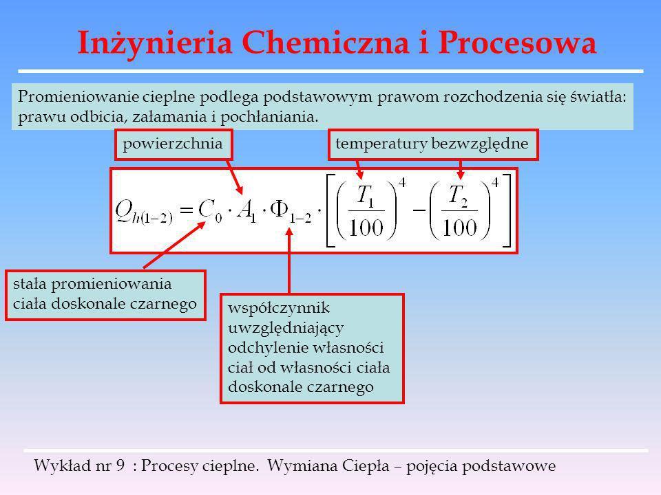 Inżynieria Chemiczna i Procesowa Wykład nr 9 : Procesy cieplne. Wymiana Ciepła – pojęcia podstawowe Promieniowanie cieplne podlega podstawowym prawom