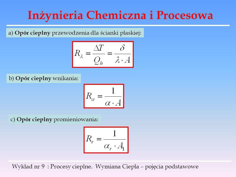 Inżynieria Chemiczna i Procesowa Wykład nr 9 : Procesy cieplne. Wymiana Ciepła – pojęcia podstawowe a) Opór cieplny przewodzenia dla ścianki płaskiej:
