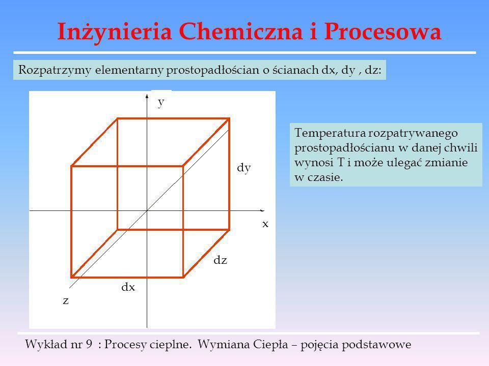 Inżynieria Chemiczna i Procesowa Wykład nr 9 : Procesy cieplne. Wymiana Ciepła – pojęcia podstawowe Rozpatrzymy elementarny prostopadłościan o ścianac