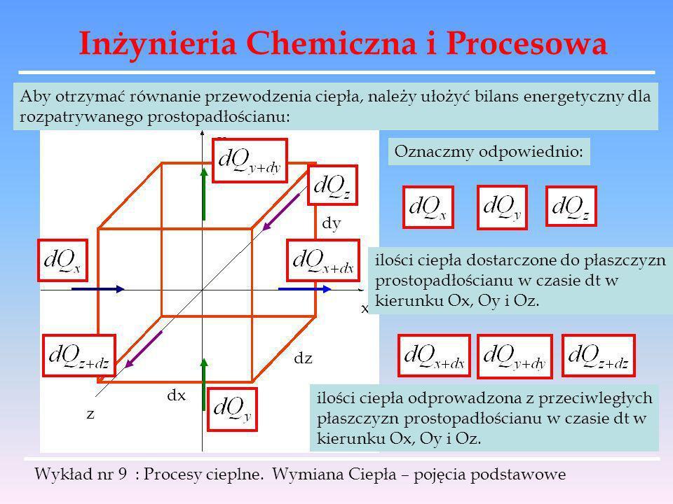Inżynieria Chemiczna i Procesowa Wykład nr 9 : Procesy cieplne. Wymiana Ciepła – pojęcia podstawowe z x y dx dy dz Aby otrzymać równanie przewodzenia