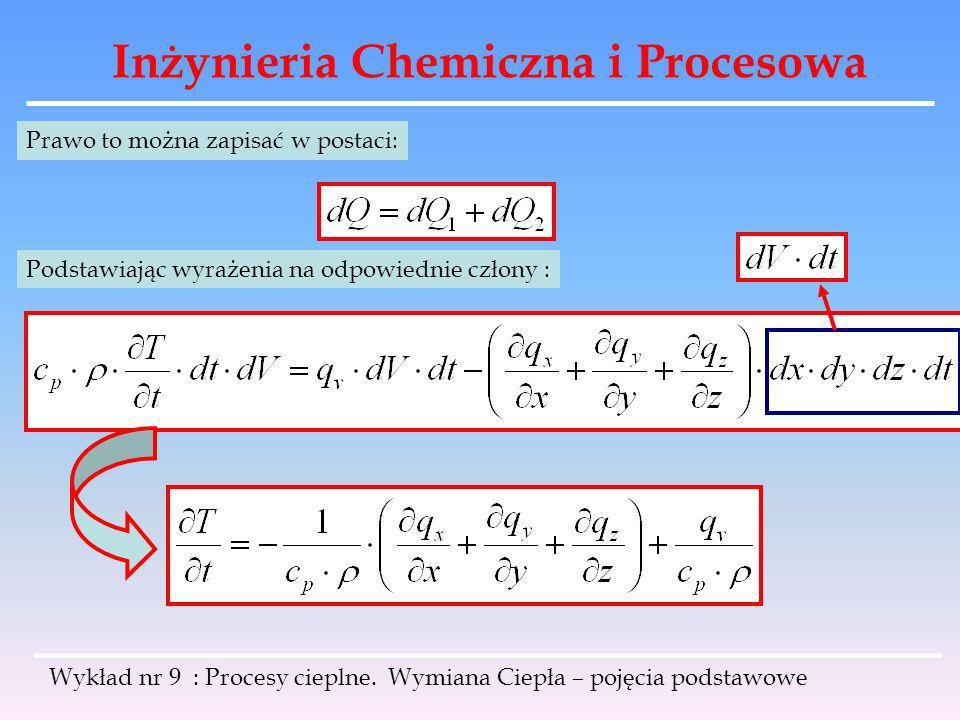 Inżynieria Chemiczna i Procesowa Wykład nr 9 : Procesy cieplne. Wymiana Ciepła – pojęcia podstawowe Prawo to można zapisać w postaci: Podstawiając wyr