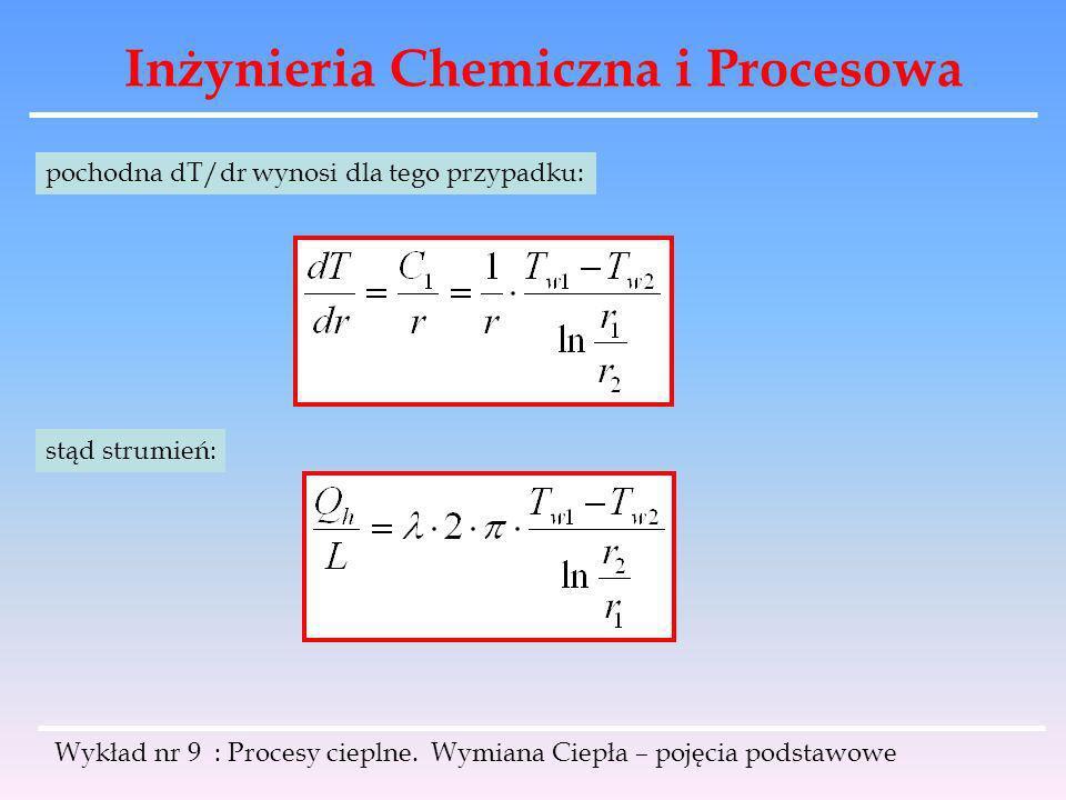 Inżynieria Chemiczna i Procesowa Wykład nr 9 : Procesy cieplne. Wymiana Ciepła – pojęcia podstawowe pochodna dT/dr wynosi dla tego przypadku: stąd str