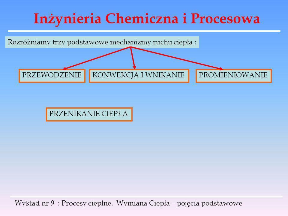 Inżynieria Chemiczna i Procesowa Wykład nr 9 : Procesy cieplne. Wymiana Ciepła – pojęcia podstawowe Rozróżniamy trzy podstawowe mechanizmy ruchu ciepł