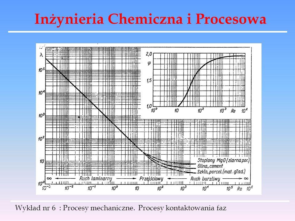Inżynieria Chemiczna i Procesowa Wykład nr 6 : Procesy mechaniczne. Procesy kontaktowania faz