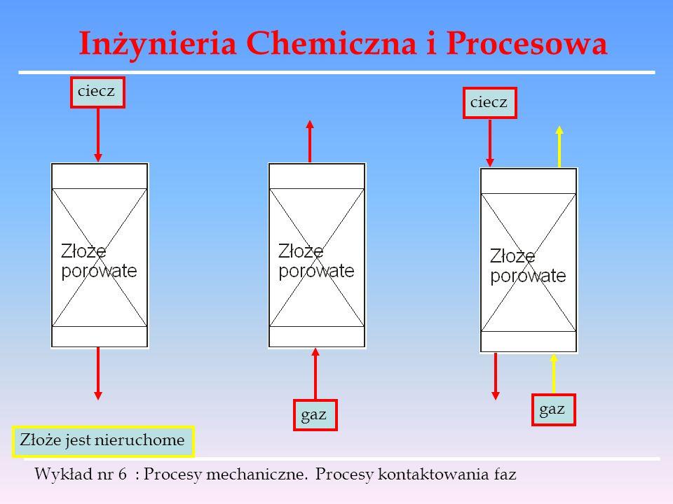 Inżynieria Chemiczna i Procesowa Wykład nr 6 : Procesy mechaniczne. Procesy kontaktowania faz ciecz gaz ciecz gaz Złoże jest nieruchome