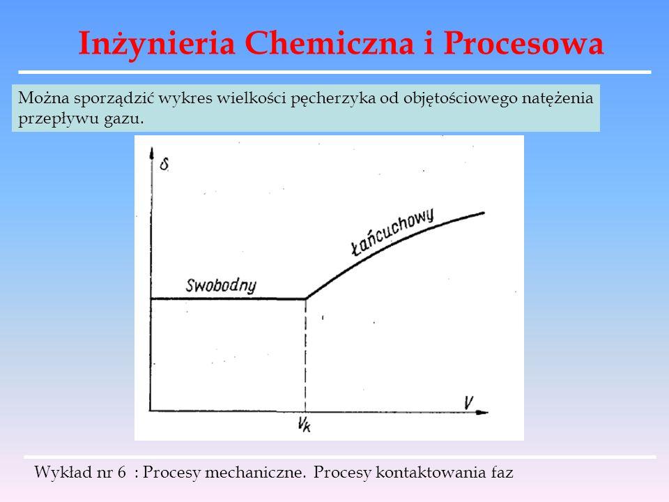 Inżynieria Chemiczna i Procesowa Wykład nr 6 : Procesy mechaniczne. Procesy kontaktowania faz Można sporządzić wykres wielkości pęcherzyka od objętośc