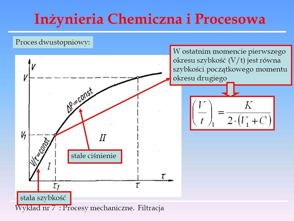 Inżynieria Chemiczna i Procesowa Wykład nr 7 : Procesy mechaniczne. Filtracja Proces dwustopniowy: stała szybkość stałe ciśnienie W ostatnim momencie