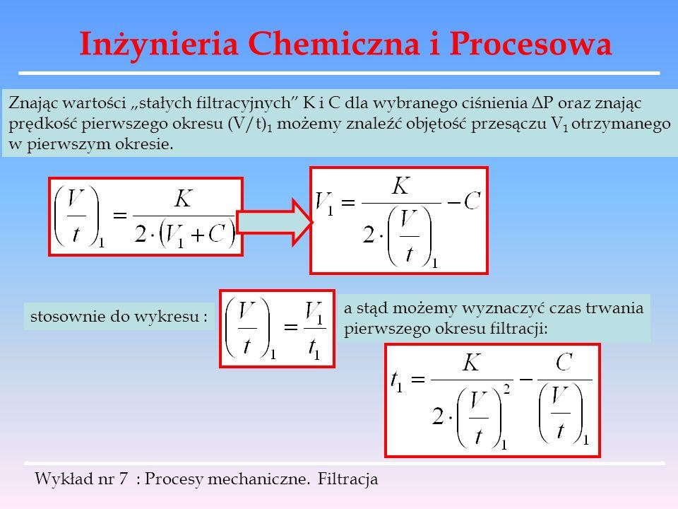 Inżynieria Chemiczna i Procesowa Wykład nr 7 : Procesy mechaniczne. Filtracja Znając wartości stałych filtracyjnych K i C dla wybranego ciśnienia ΔP o