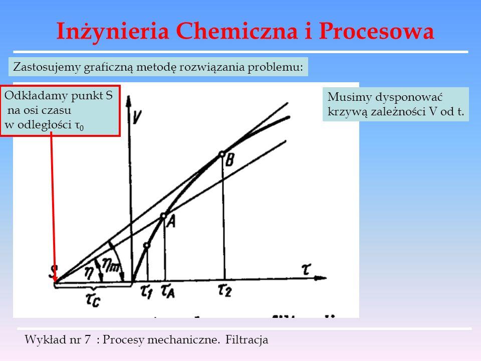 Inżynieria Chemiczna i Procesowa Wykład nr 7 : Procesy mechaniczne. Filtracja Zastosujemy graficzną metodę rozwiązania problemu: Musimy dysponować krz