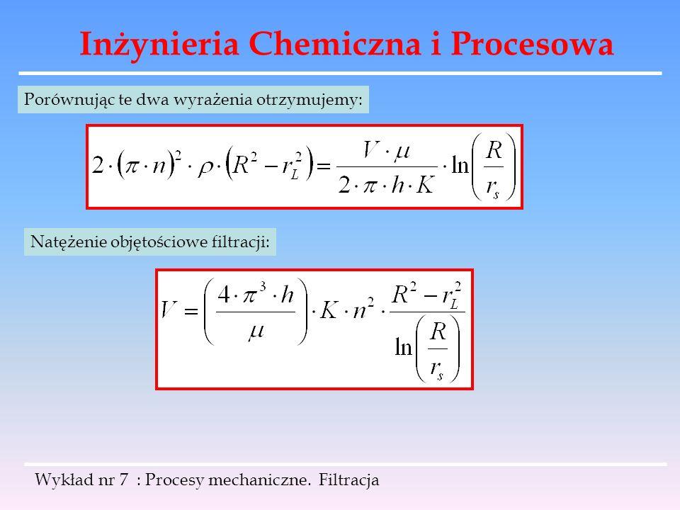 Inżynieria Chemiczna i Procesowa Wykład nr 7 : Procesy mechaniczne. Filtracja Porównując te dwa wyrażenia otrzymujemy: Natężenie objętościowe filtracj