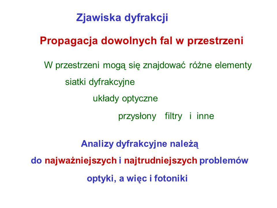 Siatka dyfrakcyjna x m = 0 m = 1 m = 2 m = -1 m = -2 z Kierunki propagacji fal płaskich przez siatkę dyfrakcyjną Mówi się o rzędach dyfrakcyjnych Periodyczny zbiór jednakowych elementów d – okres (stała) siatki Element siatki Szczególny przypadek siatki dyfrakcyjnej jako zbiór szczelin