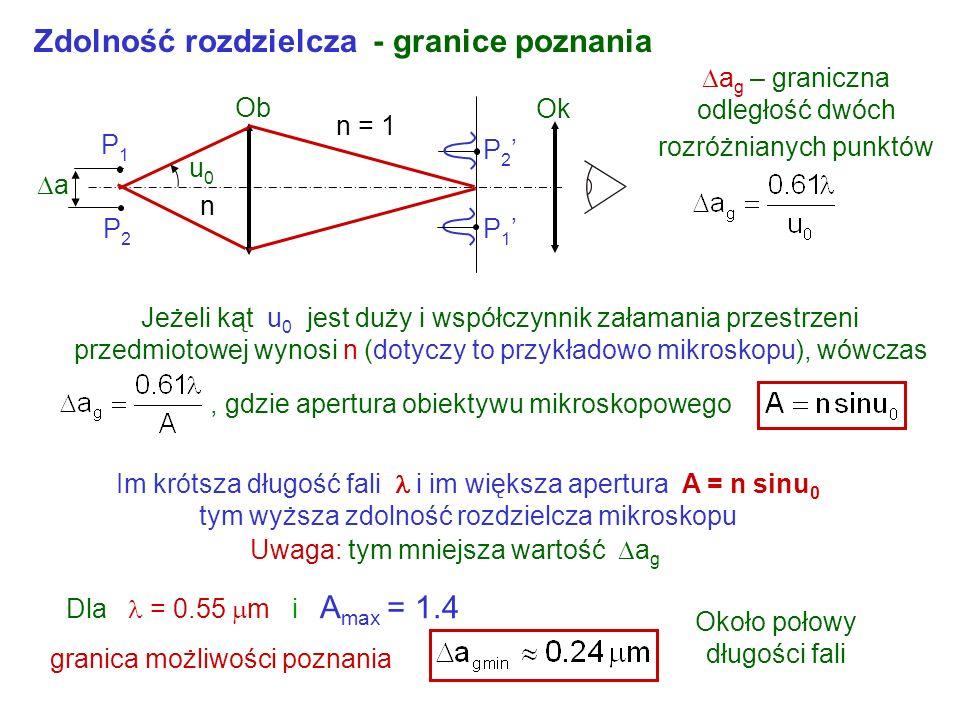 Zdolność rozdzielcza nierozdzielane Obrazy 2 oddalonych punktów rozdzielane 26.5% a graniczny przypadek Kryterium Rayleigha J.W. Strutt Lord Rayleigh