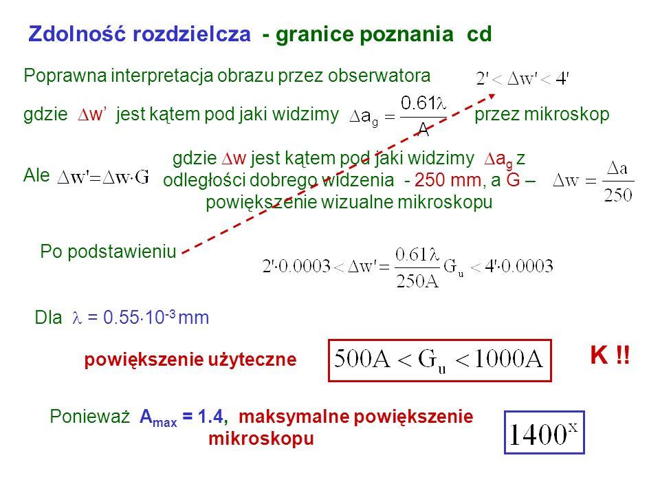 Zdolność rozdzielcza - granice poznania a g – graniczna odległość dwóch rozróżnianych punktów Jeżeli kąt u 0 jest duży i współczynnik załamania przest