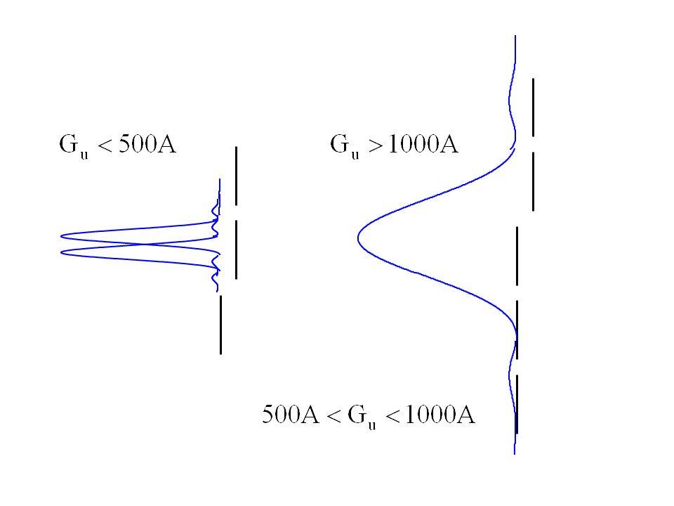 Zdolność rozdzielcza - granice poznania cd Ponieważ A max = 1.4, maksymalne powiększenie mikroskopu Dla = 0.55 10 -3 mm powiększenie użyteczne K !! gd