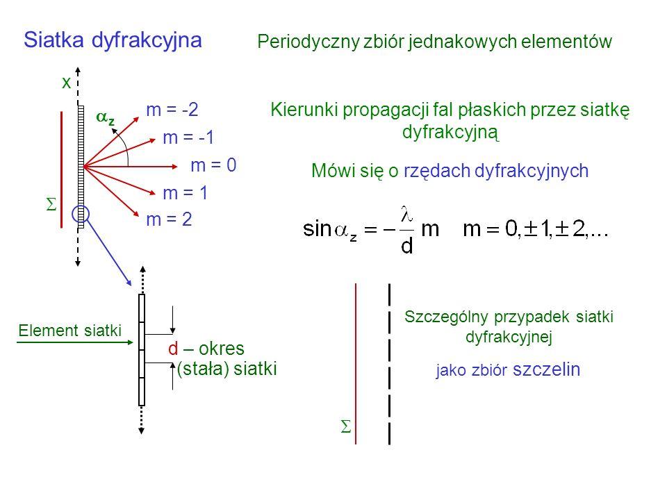 Zjawiska dyfrakcji cd Jak można przedstawić problem granic poznania dla przedmiotów o złożonej (rozciągłej) strukturze ? Dla prostoty problem przedsta