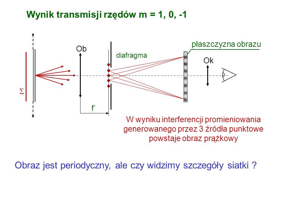 f Ob Ok płaszczyzna obrazu m = -2 ÷ 2 propagacja rzędów m = -2 ÷ 2 f Ob Ok płaszczyzna obrazu diafragma obraz siatki niewidoczny transmisja tylko rzęd