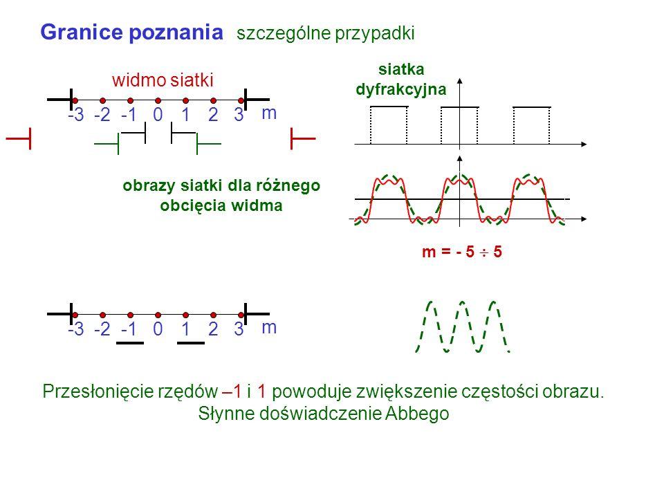 f Ob Ok płaszczyzna obrazu diafragma Wynik transmisji rzędów m = 1, 0, -1 W wyniku interferencji promieniowania generowanego przez 3 źródła punktowe p