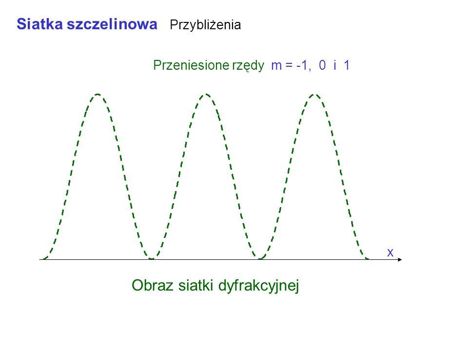 Granice poznania szczególne przypadki m 0123-2-3 widmo siatki siatka dyfrakcyjna obrazy siatki dla różnego obcięcia widma m = - 5 5 m 0123-2-3 Przesło