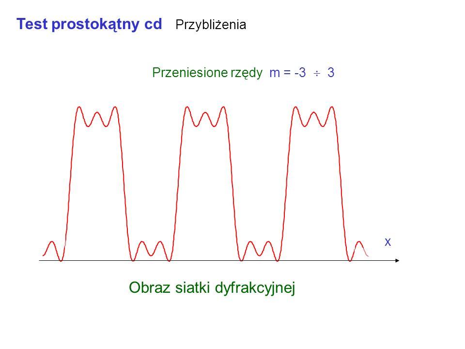 Siatka szczelinowa Przybliżenia x Przeniesione rzędy m = -1, 0 i 1 Obraz siatki dyfrakcyjnej