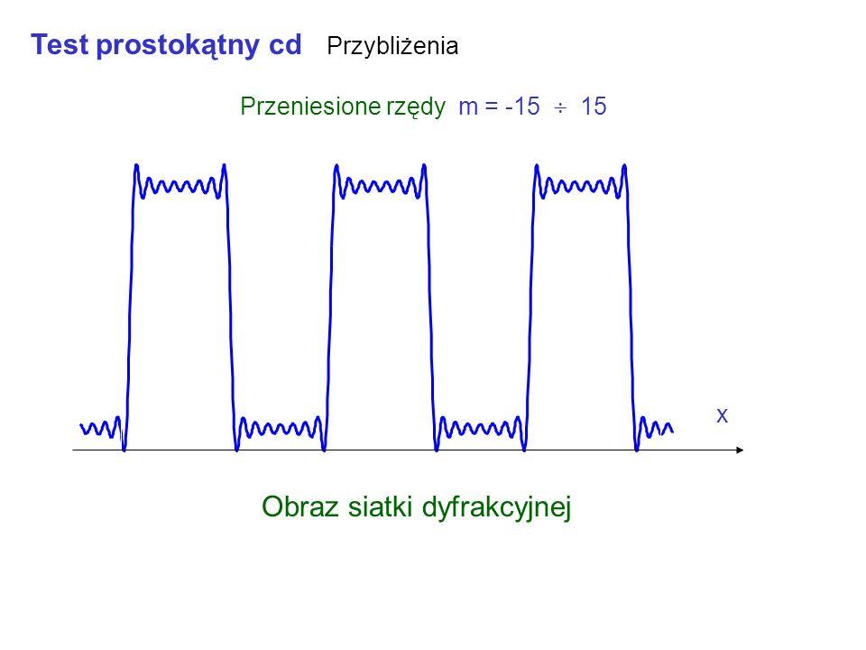 Test prostokątny cd Przybliżenia x Przeniesione rzędy m = -3 3 Obraz siatki dyfrakcyjnej