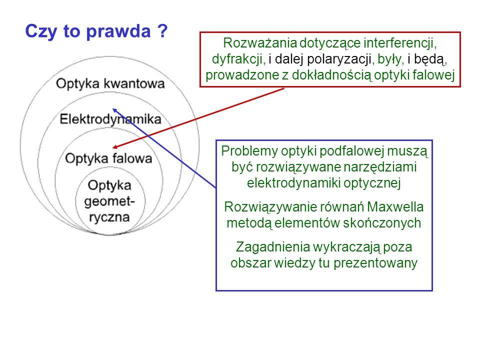 Siatka dyfrakcyjna ze stałą d rzędu długości fali x m = 0 m = 1 m = -1 z x m = 0 z Sama siatka dyfrakcyjna nie przenosi informacji o swojej strukturze