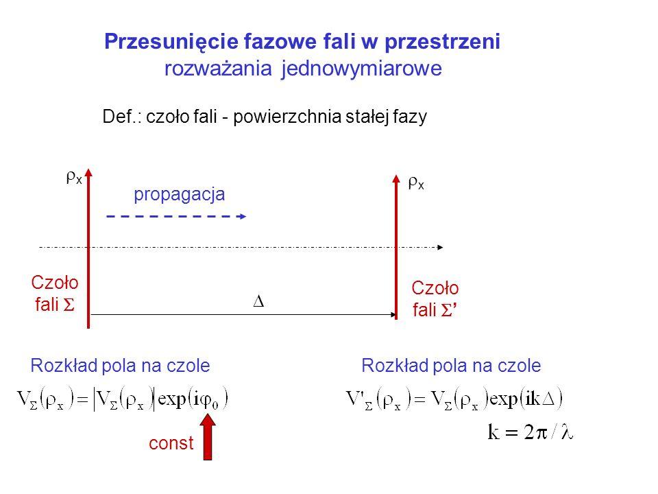 Przesunięcie fazowe fali w przestrzeni rozważania jednowymiarowe Def.: czoło fali - powierzchnia stałej fazy Czoło fali x Rozkład pola na czole const propagacja x Czoło fali Rozkład pola na czole