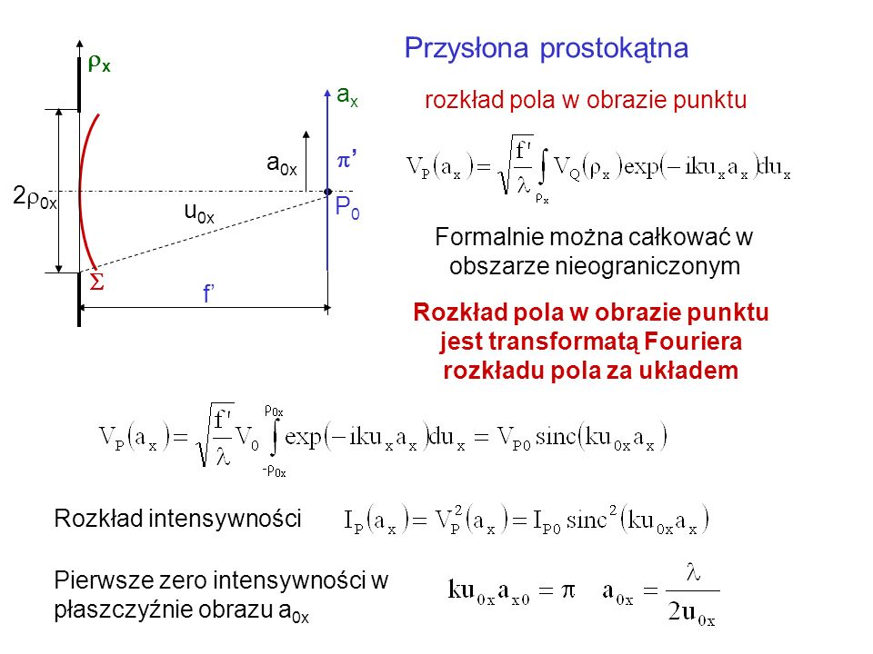 Przysłona prostokątna rozkład pola w obrazie punktu Formalnie można całkować w obszarze nieograniczonym Rozkład pola w obrazie punktu jest transformatą Fouriera rozkładu pola za układem P0P0 f axax x 2 0x u 0x Rozkład intensywności Pierwsze zero intensywności w płaszczyźnie obrazu a 0x a 0x