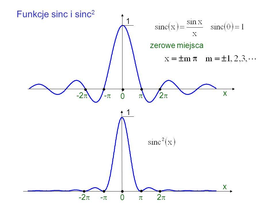 Przysłona prostokątna rozkład pola w obrazie punktu Formalnie można całkować w obszarze nieograniczonym Rozkład pola w obrazie punktu jest transformat