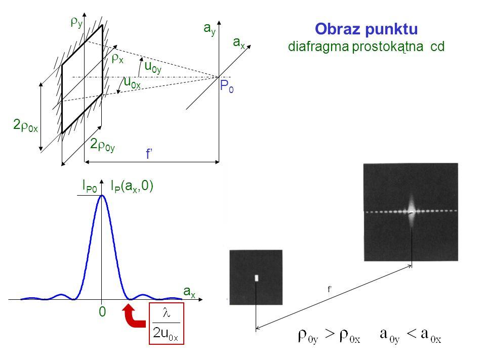 Zdolność rozdzielcza - Konsekwencje dla lunety w g – graniczny kąt rozróżniania 2 punktów w przestrzeni przedmiotowej lunety Przykład Dla = 0.55 10 -3 mm chcemy rozróżnić 2 punkty odległe od siebie o 20 cm na ziemi z satelity na wysokości 50 km w g = 0.2/50000 = 4 10 -6 wówczas D min 170 mm