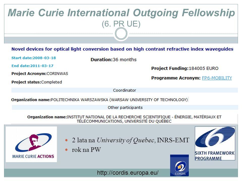 Marie Curie International Outgoing Fellowship (6. PR UE) 2 lata na University of Quebec, INRS-EMT rok na PW http://cordis.europa.eu/