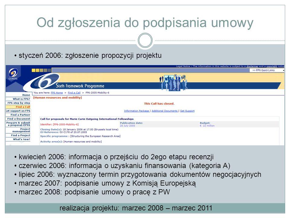 Od zgłoszenia do podpisania umowy kwiecień 2006: informacja o przejściu do 2ego etapu recenzji czerwiec 2006: informacja o uzyskaniu finansowania (kat