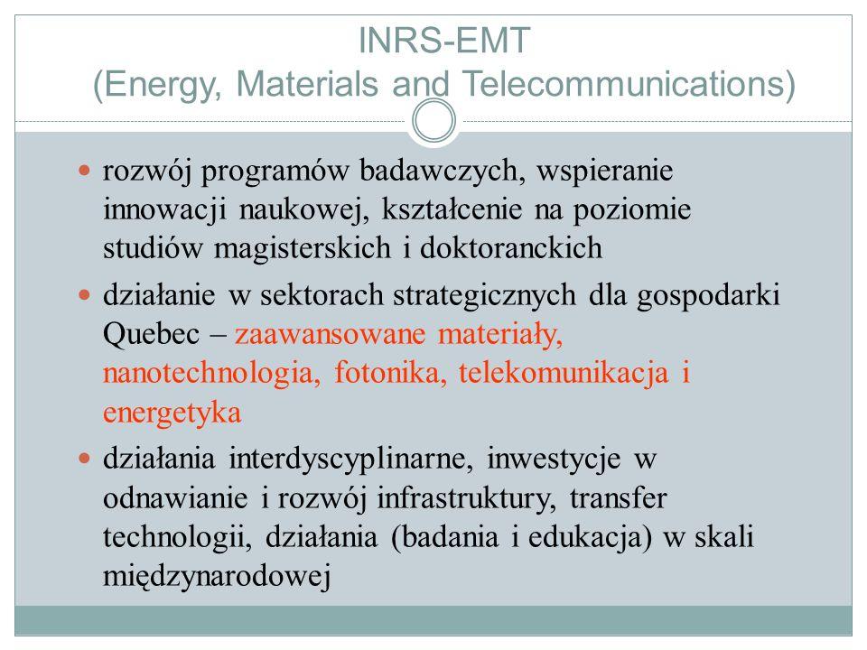 INRS-EMT (Energy, Materials and Telecommunications) rozwój programów badawczych, wspieranie innowacji naukowej, kształcenie na poziomie studiów magist